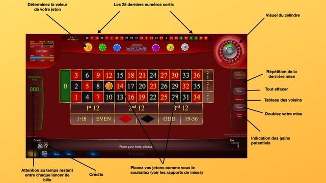 tapis roulette anglaise électronique